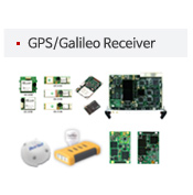 GPS/Galileo Receiver