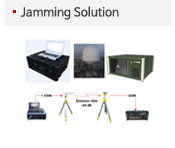 Jamming Solution